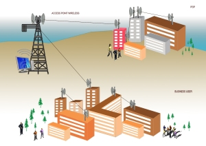 Wireless Internet Broadband for Business Organization
